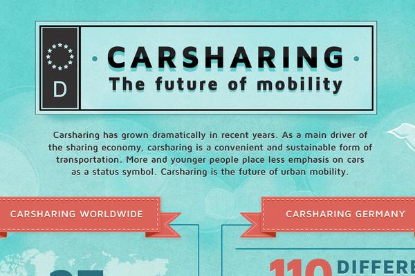 Carsharing in Zahlen