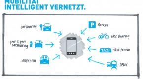 moovel: Die intelligente Vernetzung zwischen Carsharing und anderen Mobilitätsangeboten