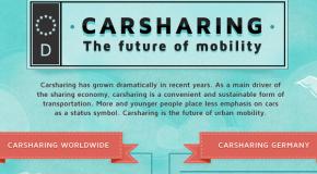 Carsharing in Zahlen ausgedrückt