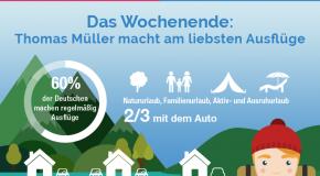 Drivy sammelt Infos zur Mobilität der Deutschen